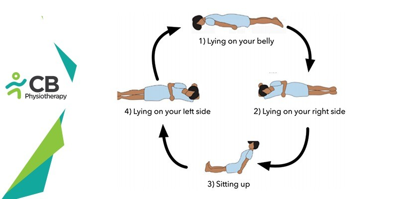 Proning: Self-Care Breathing Exercise For COVID-19 Patients
